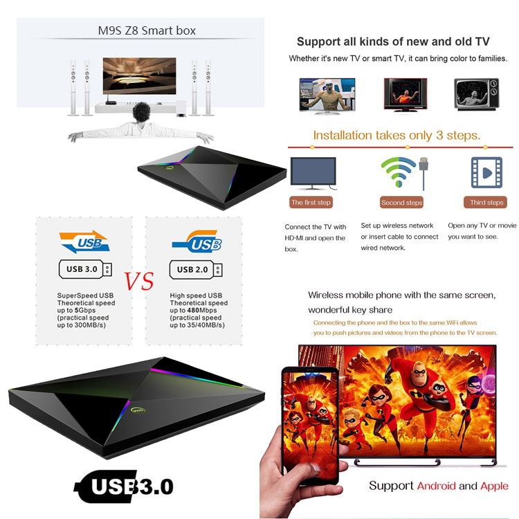 Hot Video Player Download Z8 Allwinner h6 4GB 64GB Android 9.0 TV box DDR3 16bit 2.4GHz Wifi Set top box