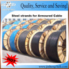 Alibaba supplier copper tape shield aluminum power cables