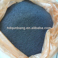 Modified pitch powder manufacturer