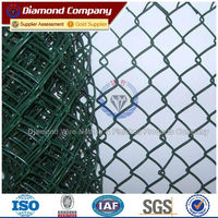 Chain link fence poles/dog proof chain link fence