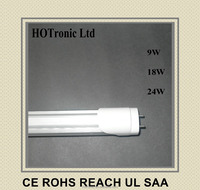 HONG KONG CE UL TUV ROHS SMD2835 T5 T8 T10 best price led tube light
