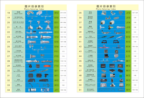 howo trucks guangzhou,howo parts