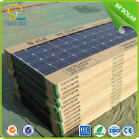 High Efficient timeproof solar power panel