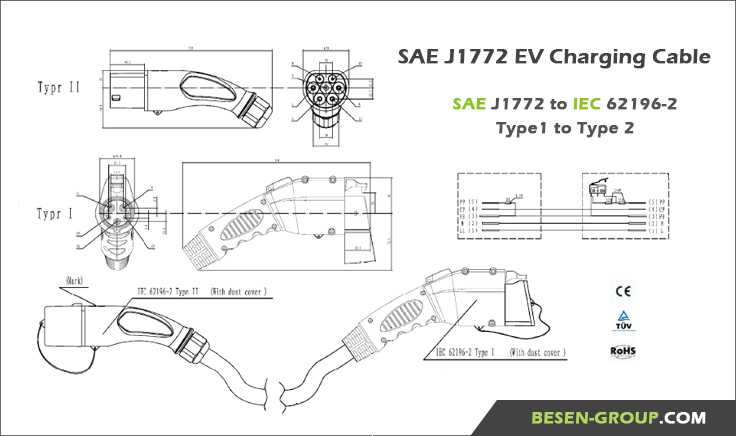 32a Type 1 To Type 2 Ev Charging Cable For Mitsubishi