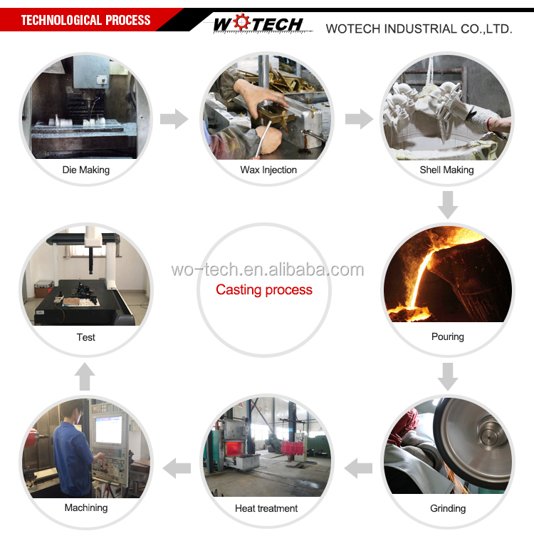 OEM steel metal precision casting