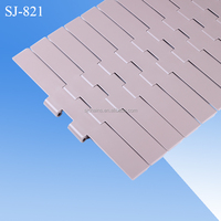 Manufacturer Of 821 K750 Plastic Flat