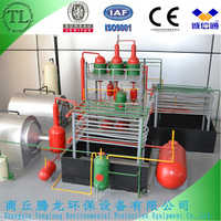 Waste Tyre Recycling,pyrolysis machine,waste plastic refinery machine
