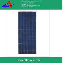 250W poly solar panel with CE