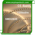 Colour Rendering Index greater than 90% width 10mm smd2835 led strip