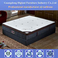 raw material for cartoon bed sponge mattress