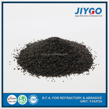 black corundum abrasive powder