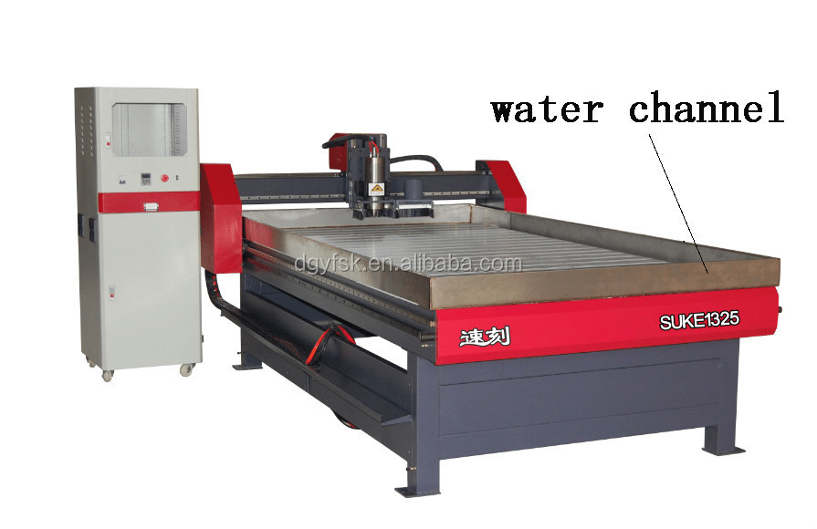 2015 the newest cnc stone//wood/metal machine multipurpose cnc router