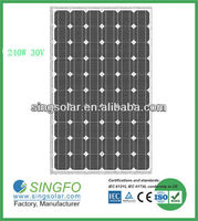 High Power 240 Watts Solar Panel