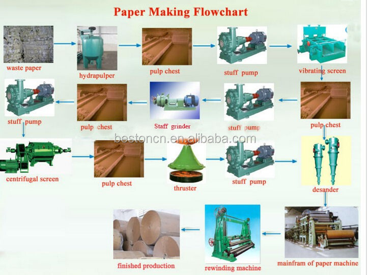 middle speed automatic toilet paper cutting machine with rewinder