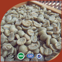 Common Cultivation Type and Green Processing Type coffee