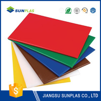 1mm thick clear pvc roll plastic sheet