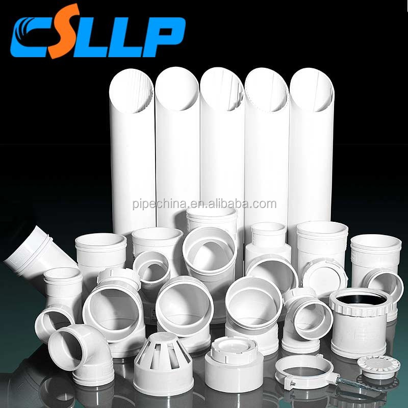 Names of pvc pipe fittings fitting