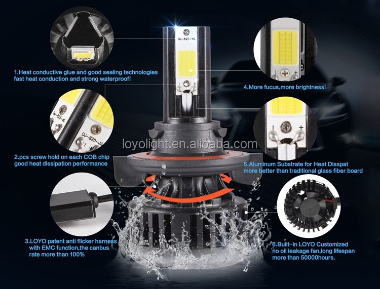 new generation car led headlamp 3000 lumens led car headlights for car auto motorcycle