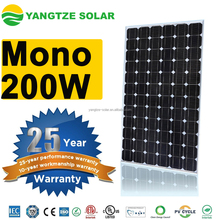 China Top 10 supplier pv solar panel price 200w