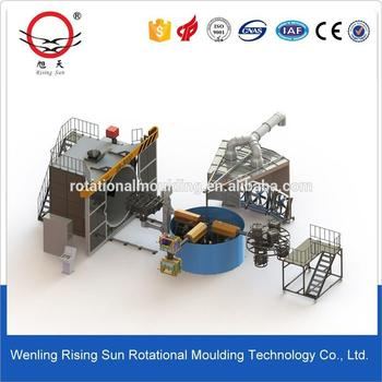rotational molding machine with UL certificate