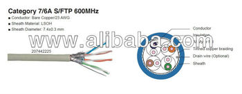 Category 6A_Category 7 S/FTP Installation Cable 4-Pairs AWG 23 LSOH