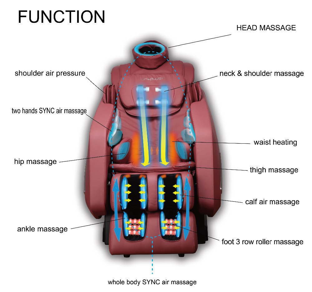 2015 Latest L-shpae Zero-gravity Massage Chair LP-5690