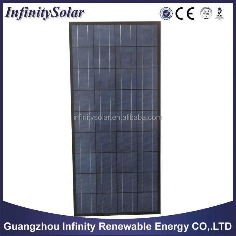 250W Poly solar panel Highest efficiency Sunpower Solar Panel 100W 110w 120W 130W 140W 150W 180W Solar Panels, Mono and poly