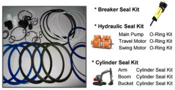 EXCAVATOR REPAIR SEAL KIT(PACKING) FOR CYLINDER
