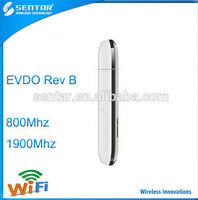 Wps Function Strong Detachable 5dbi Antenna Usb Wifi Dongle
