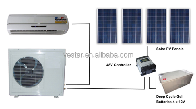 China solar water pump Off grid 100% DC48V split solar air conditioner