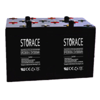 Deep cycle Battery 2v 3000ah backup battery for solar system