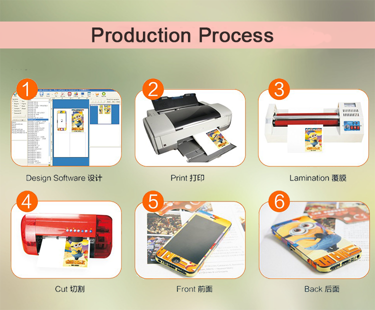 Easy business opportunities for 3d sticker printer cutter for making mobile skin