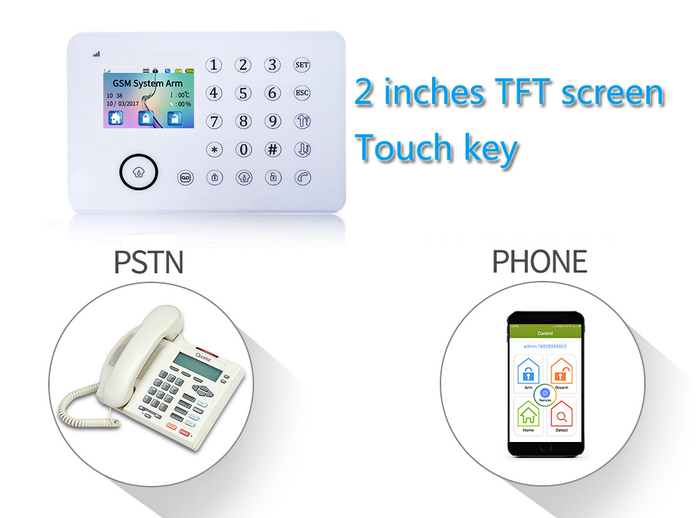 Newest GSM+PSTN Wireless GSM SMS alarm system home anti theft gsm auto dial alarm system