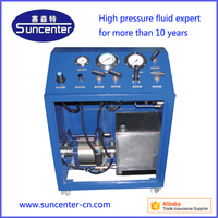 SUNCENTER high quality pneumatic driven hydrostatic pressure testing bench without any electricity