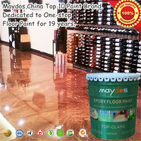 outdoor use concrete floor volleyball oil resistant liquid resin floor epoxy paints