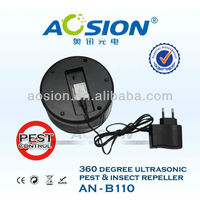 360 degree pest repeller with 3 ultrasonic speakers