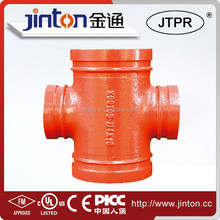 Hot sale fire protection products