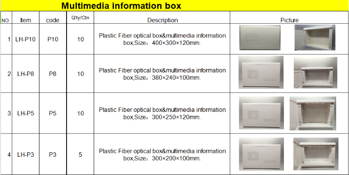 plastic multimedia connection box in white color