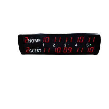 Latest design promotional led electronic baseball scoreboards prices for sale