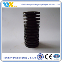 China Wholesale High Quality double coil spring lock washer