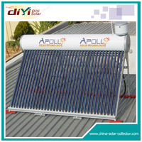 UV stablilized high temperature silicon solar system for home