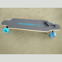Best Electric Skateboards You Can Buy 2016