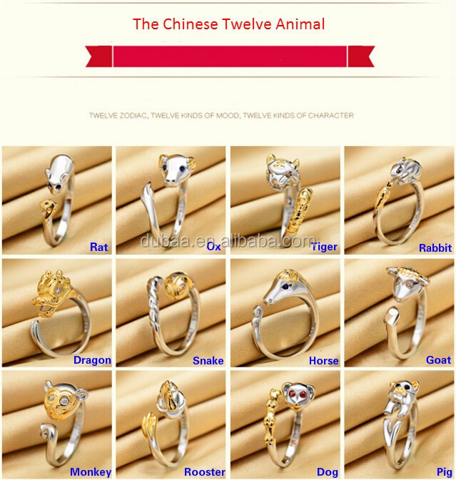 "Old Chinese""Chinese Twelve Zodiac"" Silver The Twelve Animal of Year Knuckle Open End Ring"