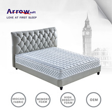 Hot sale alibaba cheap price hotel bed use chinese single size mattress