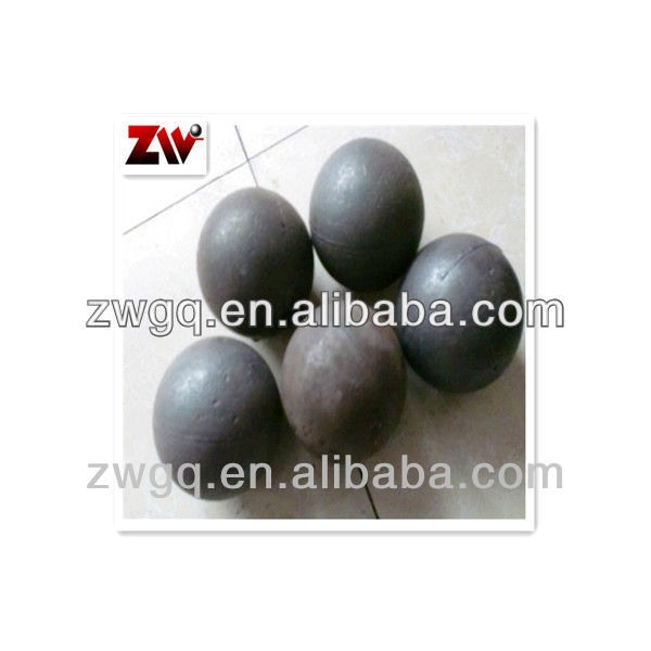 Low chrome cast iron grinding ball sold in South Africa