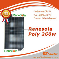 Chinese Top 1 brand Renesolar Polycrystalline Solar Panels PV Module 260W With Best Price in stock