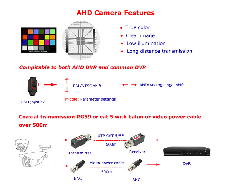 hd camera waterproof ir range 25 meter ahd hd cctv camera raw material