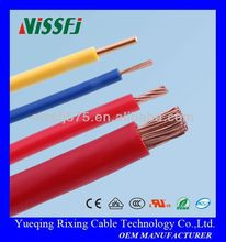 BVV HOT SALE CABLE PVC insulated electric wire CABLE MANUFATURE 0.75mm2 wire cable