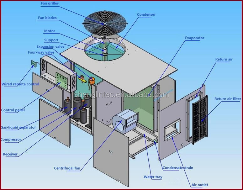 high performance chilled water downflow HVAC system rooftop package unit