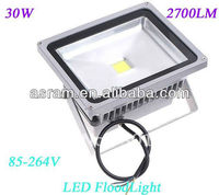 Asram LED hot selling !! led floodlight/led billboard lamps/led projector lights 180w IP67